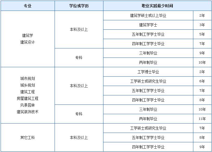 http://img.zhiupimg.cn/group1/M00/01/96/d_5-C1ea1k6AK8szAAAusBiiOd8638.png